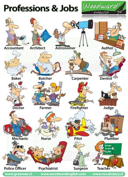 professions-in-english woodardenglish.com